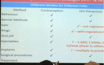 Kaitan Overkriminalisasi ketentuan hukum Pidana  dengan Peningkatan Angka Penyebaran HIV/AIDS